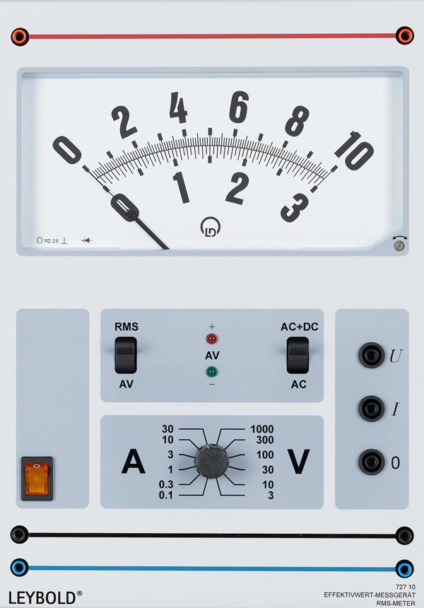 RMS meter