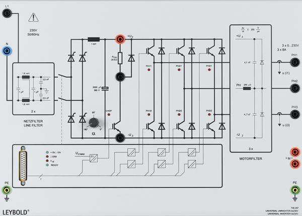Universal-Umrichter 3 x 230 V