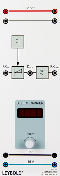 FM-Demodulator
