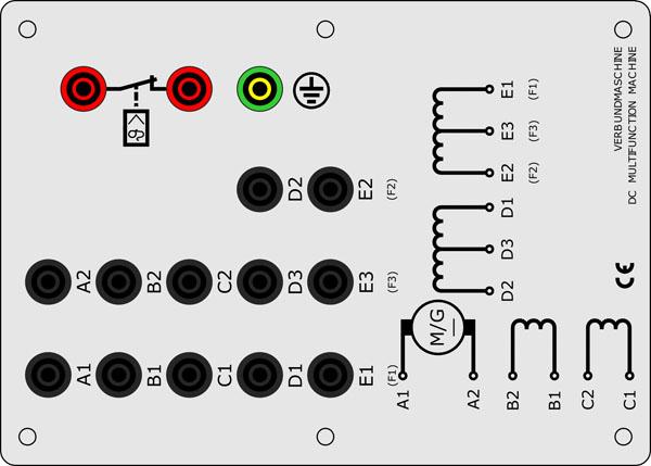dc multifunction machine 1 0