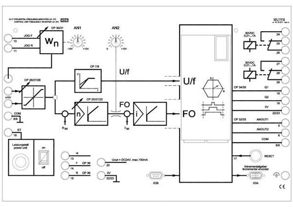 Frequenzumrichter U=f (f) / FO;  300 W  Steuerteil