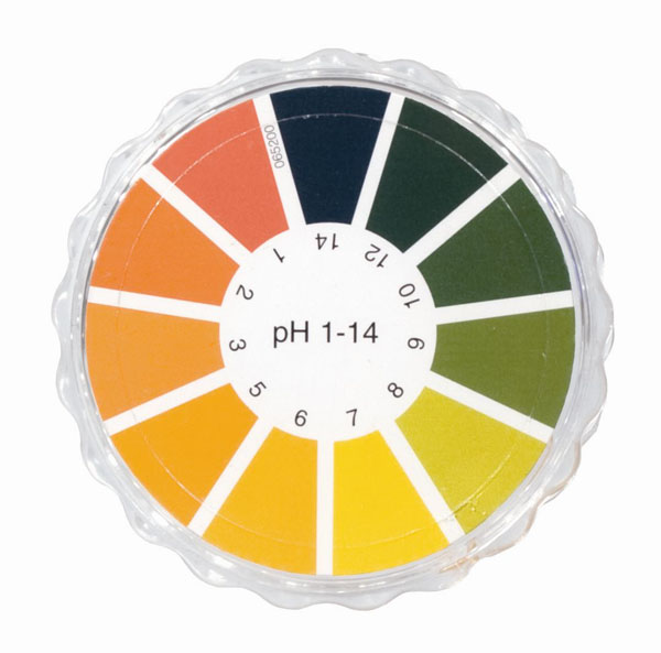 how to use universal indicator