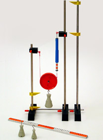 Forces and paths for a loose pulley - Stand set-up