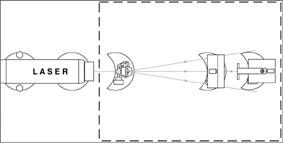 Creating white-light reflection holograms on the laser optics base plate