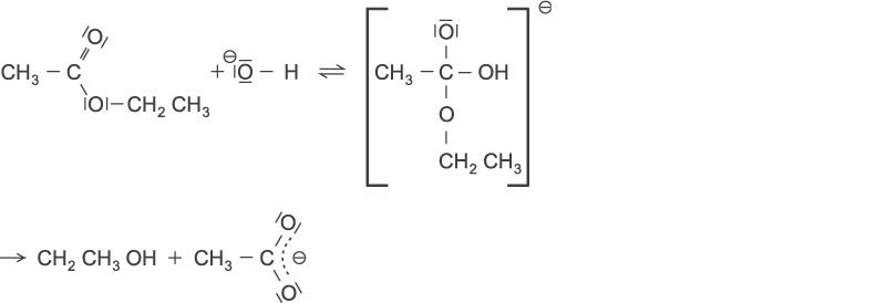 Alkaline Hydrolysis Of Ethyl Acetate Determining The Activation